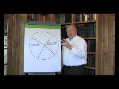 Innovation Video: Injecting and Managing Innovation in an Organization