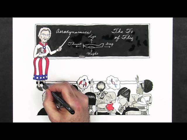 Innovation Talk: Paper Airplane Video - Creativity, Innovation